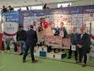 Młodzieżowe Mistrzostwa Polski - Środa Wielkopolska 2020